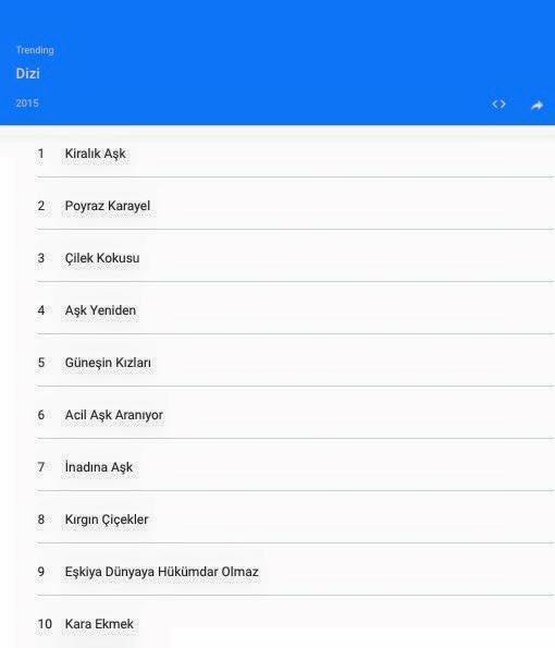 Google, 2015'in En Çok Arananlarını Açıkladı! galerisi resim 1