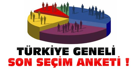 En Son Yapılan Genel Seçim Anketi.. (2015)
