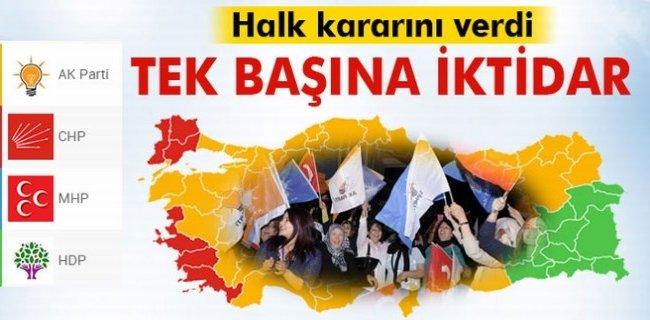 AK Parti Tek Başına İktidar!