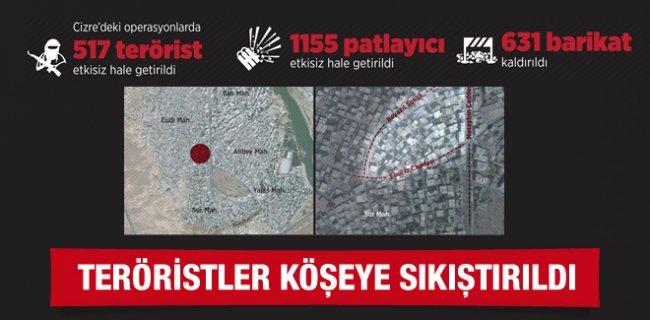 Cizre'de PKK'lılar O Mahallelere Sıkıştı!
