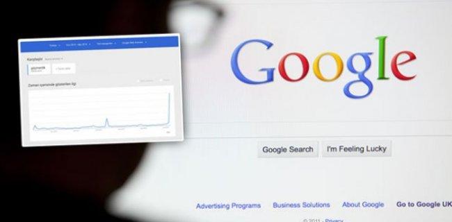 Darbe Girişimi Sonrası Google Aramalarında O Kelime Tavan Yaptı