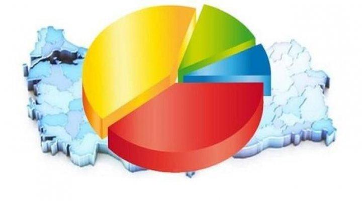 Gezici Araştırma'nın Son Anketi... Olası Bir Erken Genel Seçimde Partilerin Oy Dağılımı